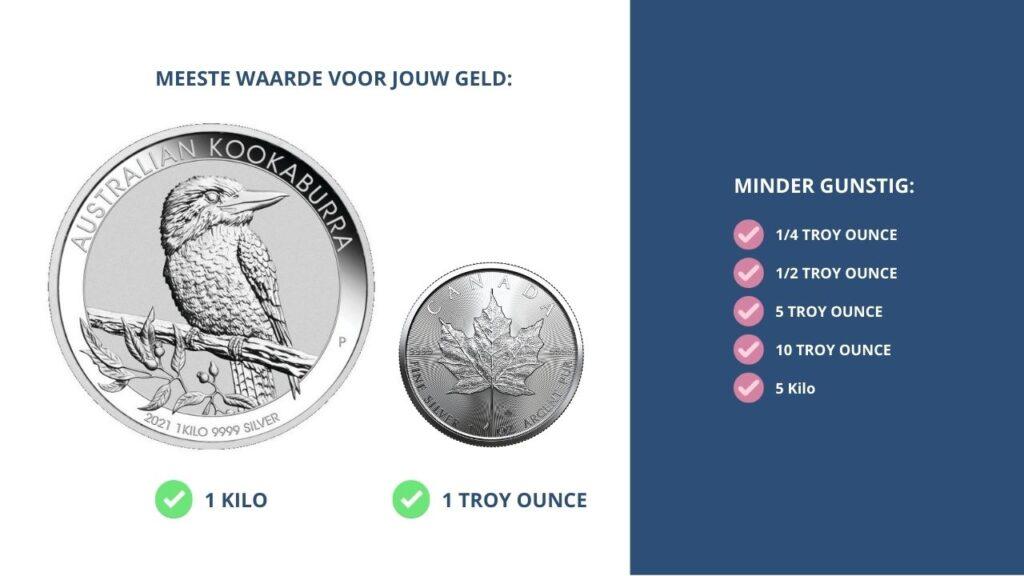 Goedkoop zilveren munten kopen